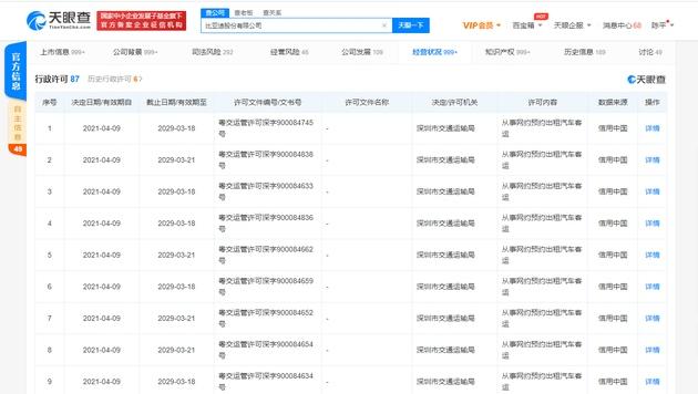 比亚迪获多项网络预约出租汽车运输证行政许可