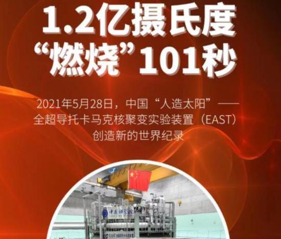 1.2亿摄氏度燃烧101秒中国人造太阳创造新世界纪录自主聚变工程实验堆迈出坚实一步
